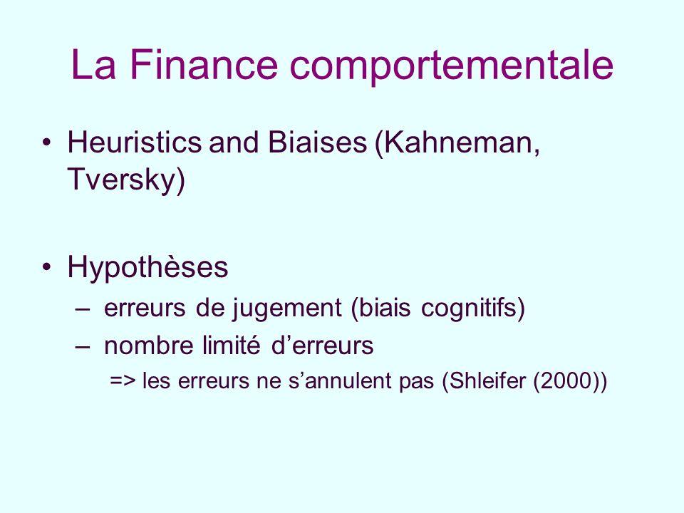 La Finance comportementale Heuristics and Biaises (Kahneman, Tversky) Hypothèses – erreurs de jugement (biais cognitifs) – nombre limité derreurs => l