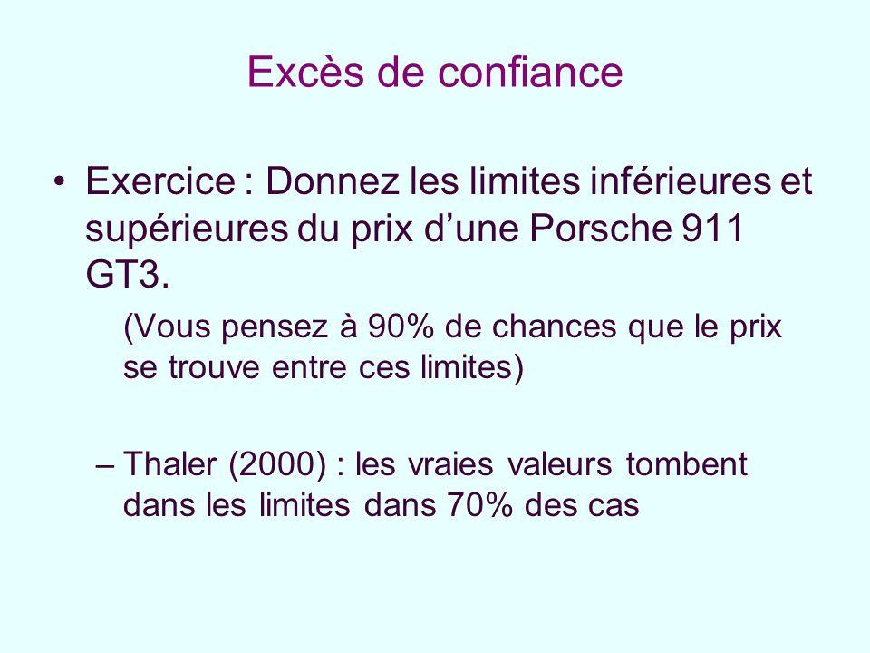 Excès de confiance Exercice : Donnez les limites inférieures et supérieures du prix dune Porsche 911 GT3. (Vous pensez à 90% de chances que le prix se