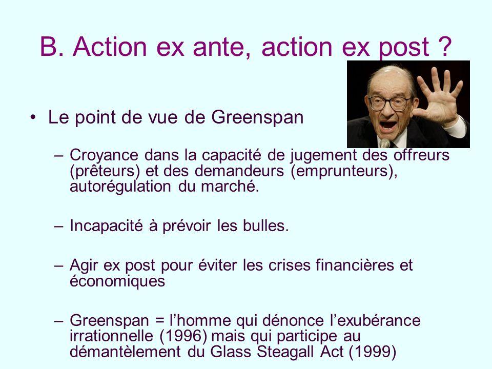 B. Action ex ante, action ex post ? Le point de vue de Greenspan –Croyance dans la capacité de jugement des offreurs (prêteurs) et des demandeurs (emp