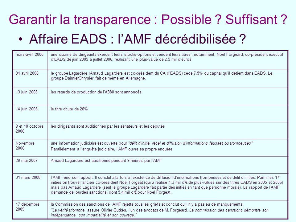 Garantir la transparence : Possible ? Suffisant ? Affaire EADS : lAMF décrédibilisée ? mars-avril 2006une dizaine de dirigeants exercent leurs stocks-