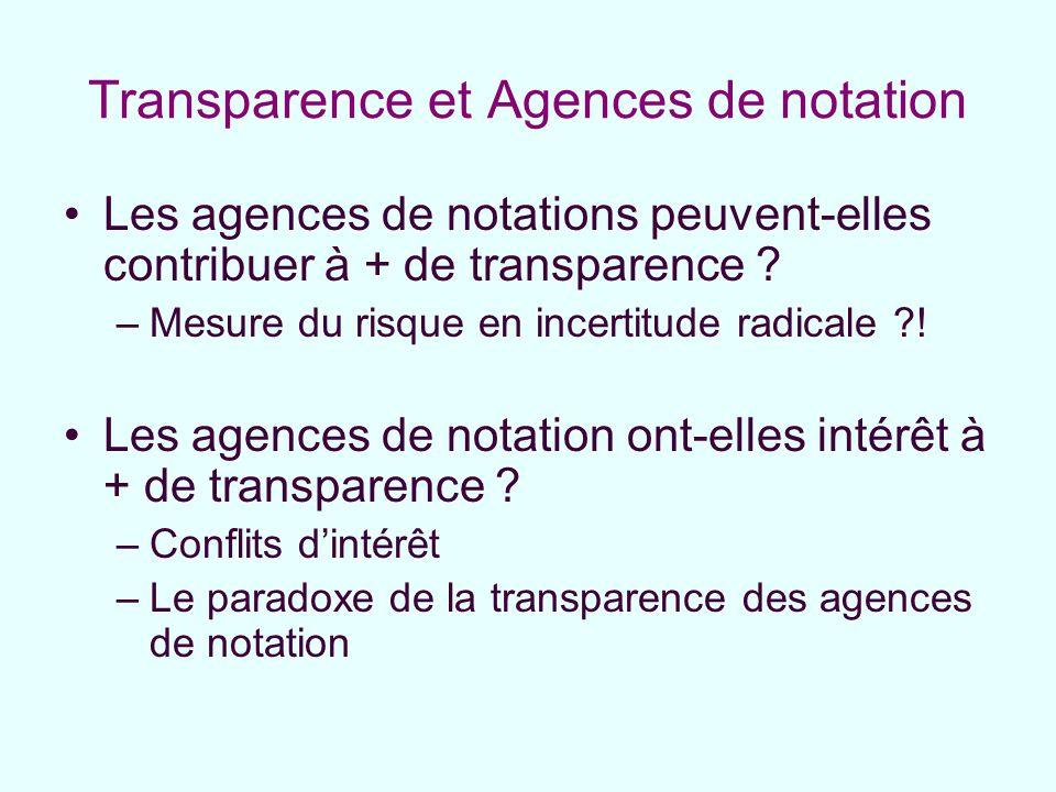 Transparence et Agences de notation Les agences de notations peuvent-elles contribuer à + de transparence ? –Mesure du risque en incertitude radicale