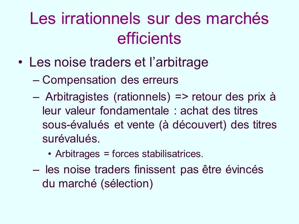 Les irrationnels sur des marchés efficients Les noise traders et larbitrage –Compensation des erreurs – Arbitragistes (rationnels) => retour des prix