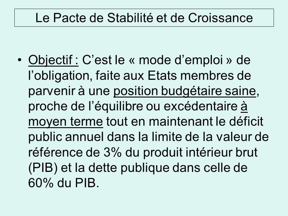 Le Pacte de Stabilité et de Croissance Objectif : Cest le « mode demploi » de lobligation, faite aux Etats membres de parvenir à une position budgétaire saine, proche de léquilibre ou excédentaire à moyen terme tout en maintenant le déficit public annuel dans la limite de la valeur de référence de 3% du produit intérieur brut (PIB) et la dette publique dans celle de 60% du PIB.