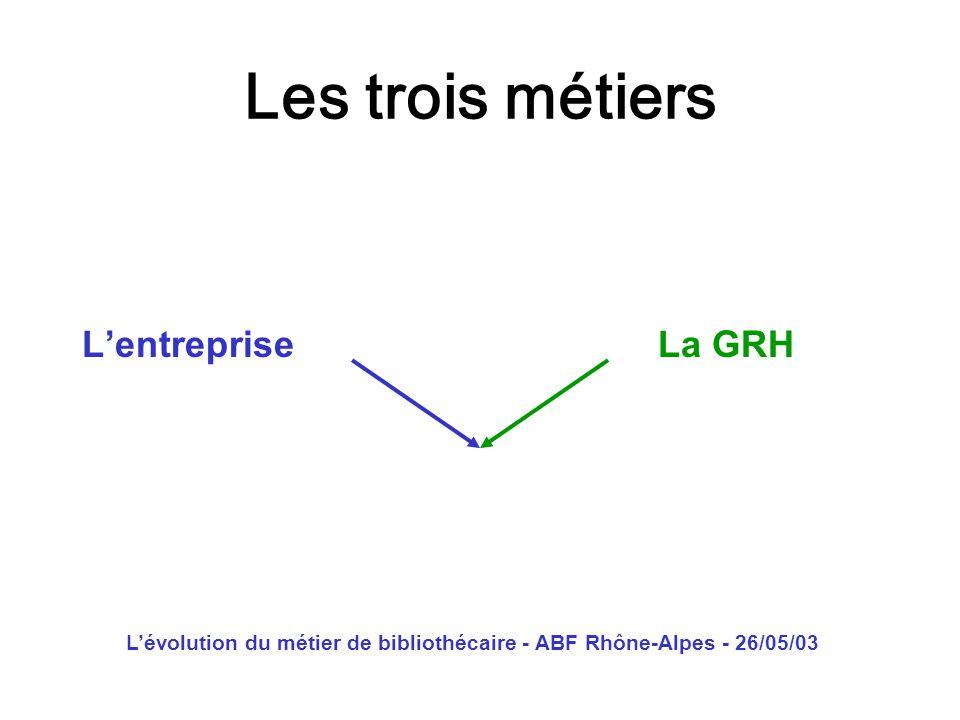Lévolution du métier de bibliothécaire - ABF Rhône-Alpes - 26/05/03 Les trois métiers Lentreprise La GRH