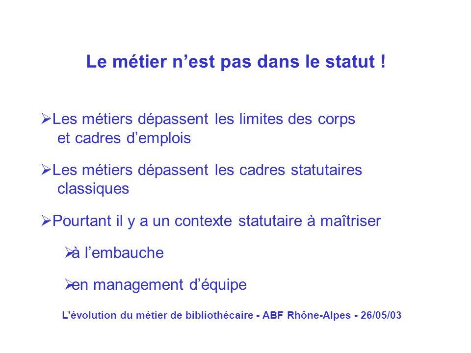 Lévolution du métier de bibliothécaire - ABF Rhône-Alpes - 26/05/03 Les métiers dépassent les limites des corps et cadres demplois Les métiers dépasse