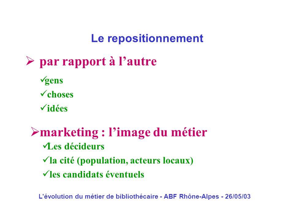 Lévolution du métier de bibliothécaire - ABF Rhône-Alpes - 26/05/03 par rapport à lautre Le repositionnement gens choses idées marketing : limage du m