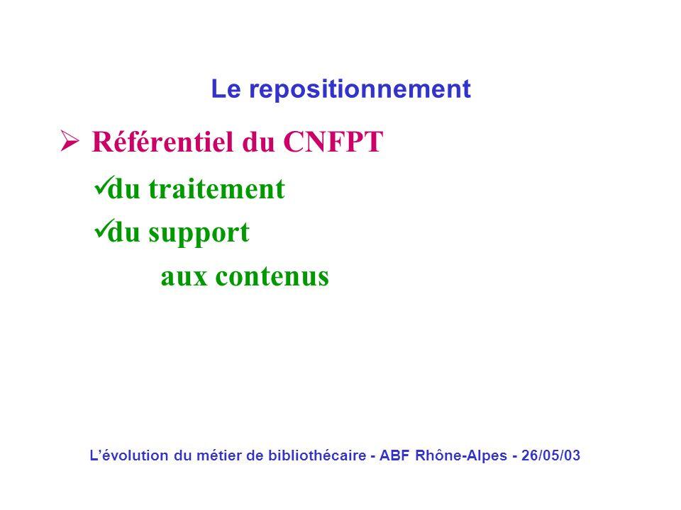 Lévolution du métier de bibliothécaire - ABF Rhône-Alpes - 26/05/03 Référentiel du CNFPT Le repositionnement du traitement du support aux contenus