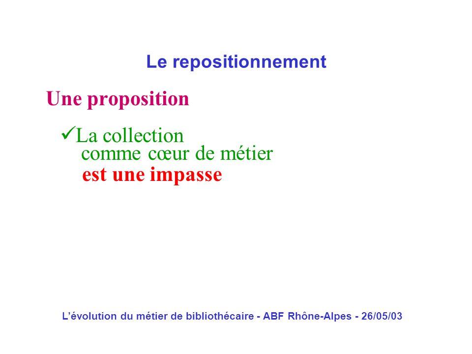 Lévolution du métier de bibliothécaire - ABF Rhône-Alpes - 26/05/03 Une proposition Le repositionnement La collection comme cœur de métier est une imp