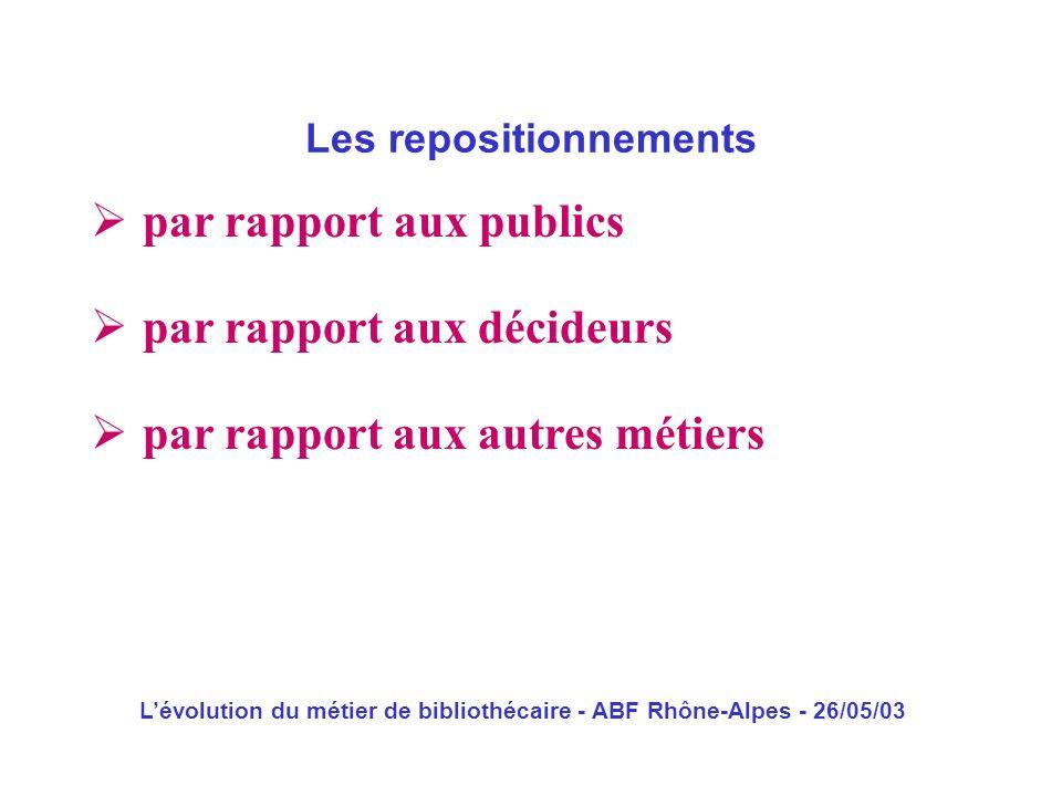 Lévolution du métier de bibliothécaire - ABF Rhône-Alpes - 26/05/03 par rapport aux publics Les repositionnements par rapport aux décideurs par rappor