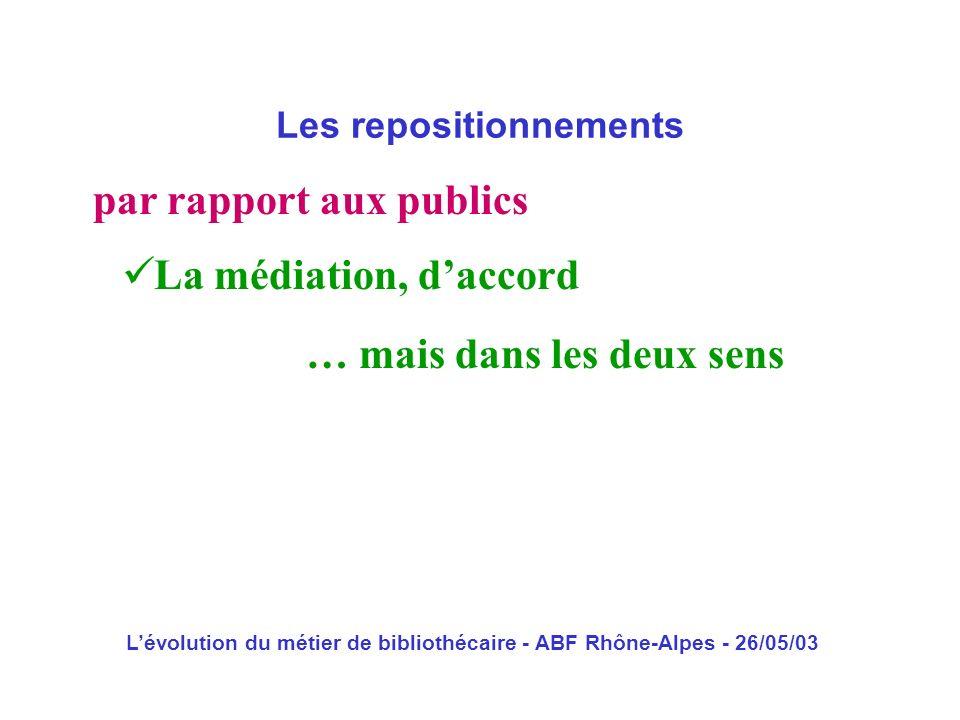 Lévolution du métier de bibliothécaire - ABF Rhône-Alpes - 26/05/03 par rapport aux publics Les repositionnements La médiation, daccord … mais dans le