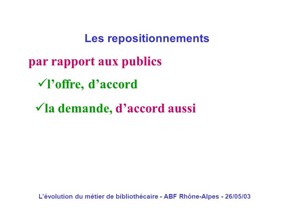 Lévolution du métier de bibliothécaire - ABF Rhône-Alpes - 26/05/03 par rapport aux publics Les repositionnements loffre, daccord la demande, daccord
