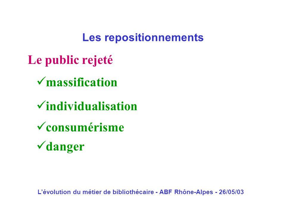 Lévolution du métier de bibliothécaire - ABF Rhône-Alpes - 26/05/03 Le public rejeté Les repositionnements massification consumérisme individualisatio