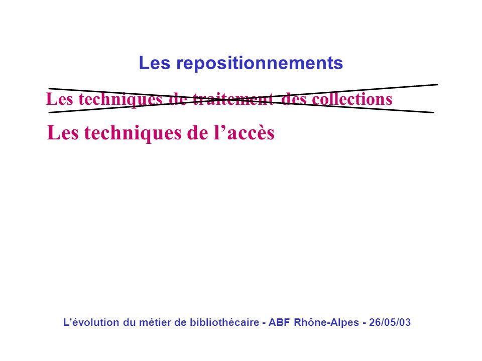 Lévolution du métier de bibliothécaire - ABF Rhône-Alpes - 26/05/03 Les techniques de traitement des collections Les repositionnements Les techniques