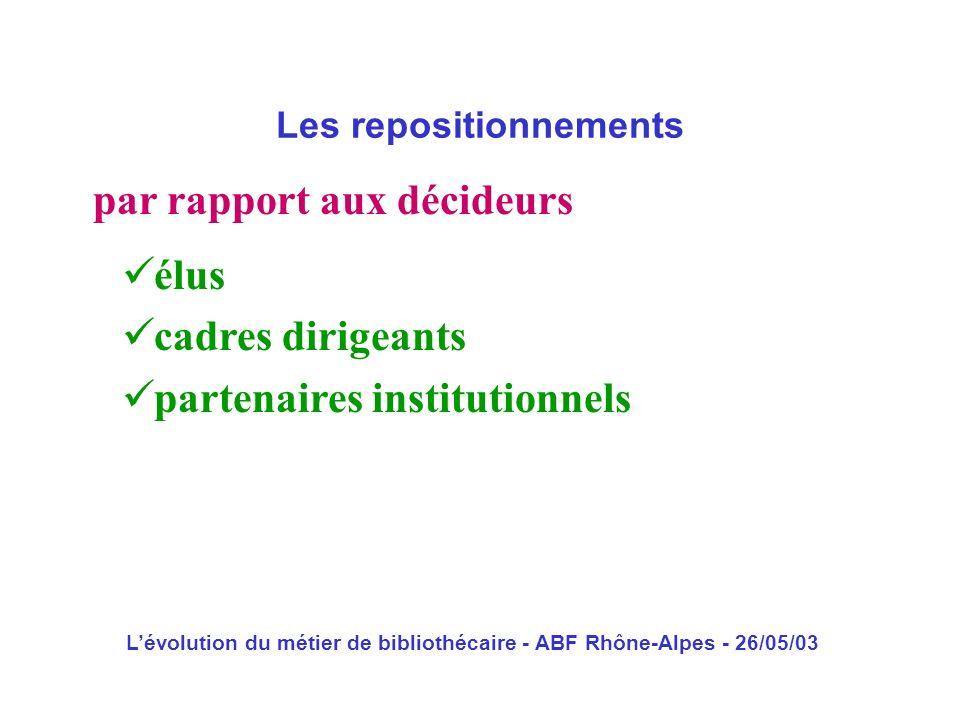 Lévolution du métier de bibliothécaire - ABF Rhône-Alpes - 26/05/03 par rapport aux décideurs Les repositionnements élus cadres dirigeants partenaires