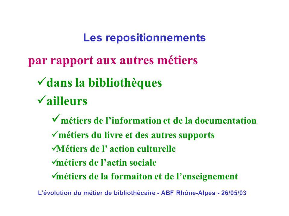 Lévolution du métier de bibliothécaire - ABF Rhône-Alpes - 26/05/03 par rapport aux autres métiers Les repositionnements dans la bibliothèques ailleur