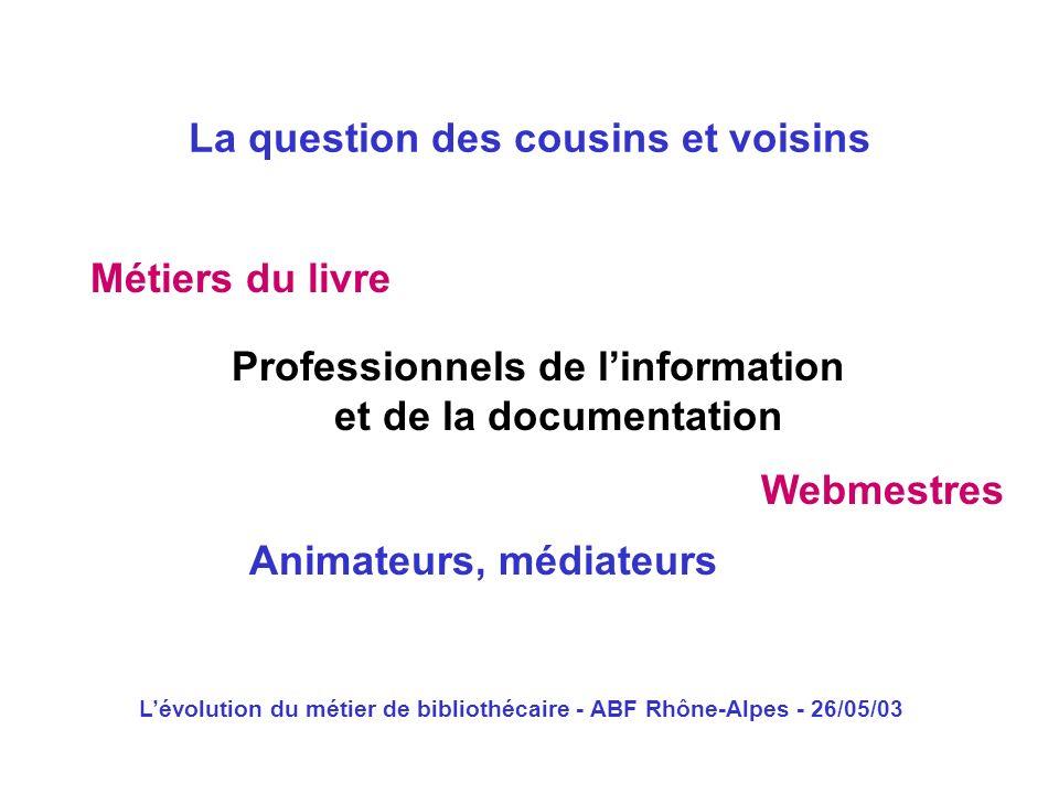 Lévolution du métier de bibliothécaire - ABF Rhône-Alpes - 26/05/03 Métiers du livre La question des cousins et voisins Professionnels de linformation