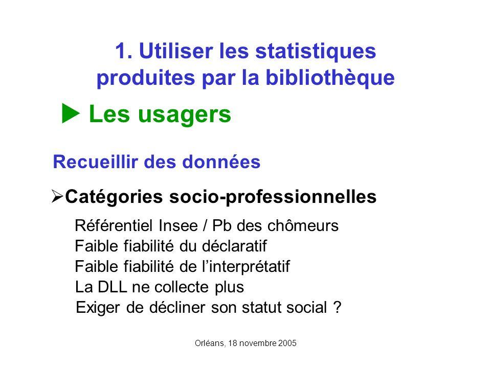 Orléans, 18 novembre 2005 1. Utiliser les statistiques produites par la bibliothèque Les usagers Recueillir des données Catégories socio-professionnel