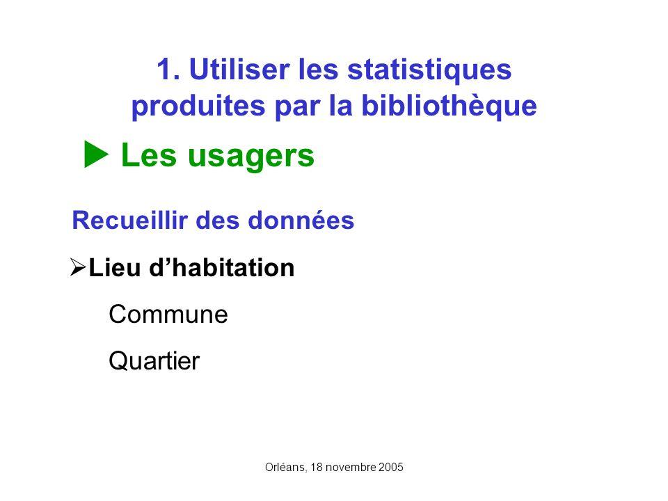 Orléans, 18 novembre 2005 1. Utiliser les statistiques produites par la bibliothèque Les usagers Recueillir des données Lieu dhabitation Commune Quart