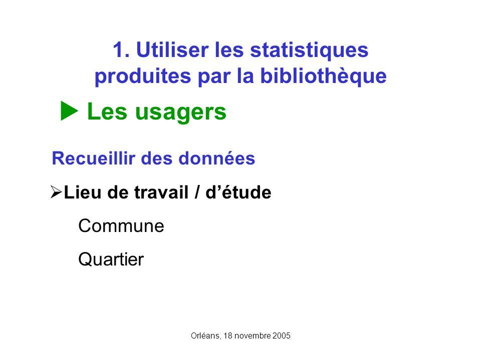 Orléans, 18 novembre 2005 1. Utiliser les statistiques produites par la bibliothèque Les usagers Recueillir des données Lieu de travail / détude Commu