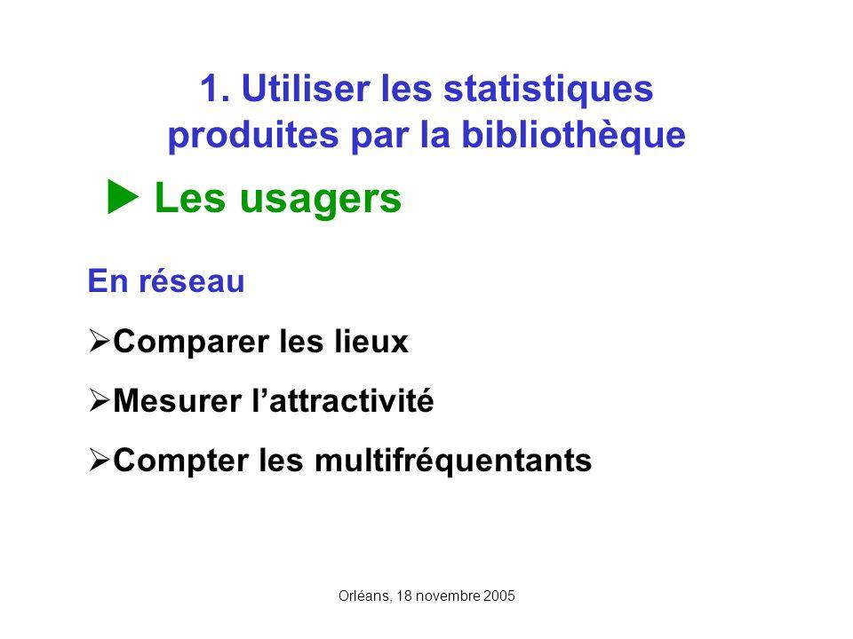 Orléans, 18 novembre 2005 1. Utiliser les statistiques produites par la bibliothèque Les usagers En réseau Comparer les lieux Mesurer lattractivité Co