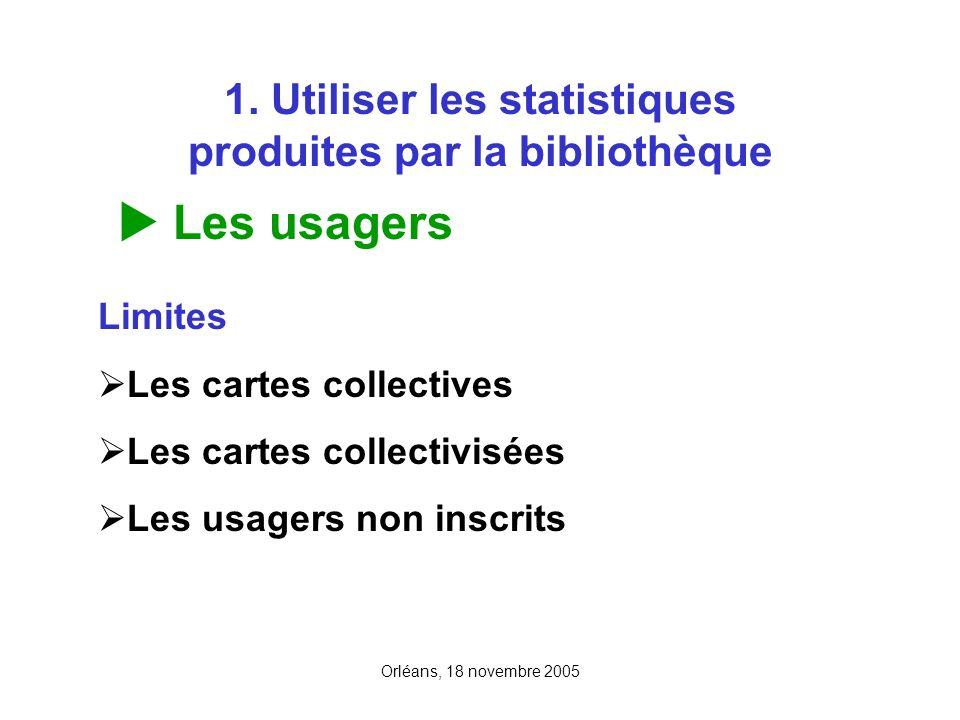 1. Utiliser les statistiques produites par la bibliothèque Les usagers Limites Les cartes collectives Les cartes collectivisées Les usagers non inscri