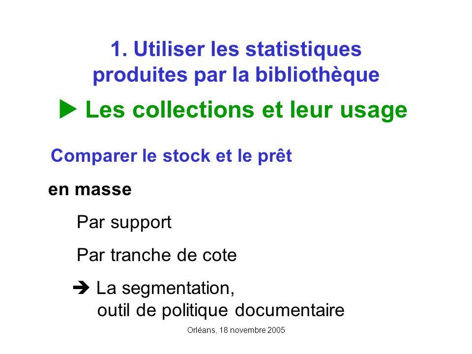 Orléans, 18 novembre 2005 1. Utiliser les statistiques produites par la bibliothèque Les collections et leur usage Comparer le stock et le prêt en mas