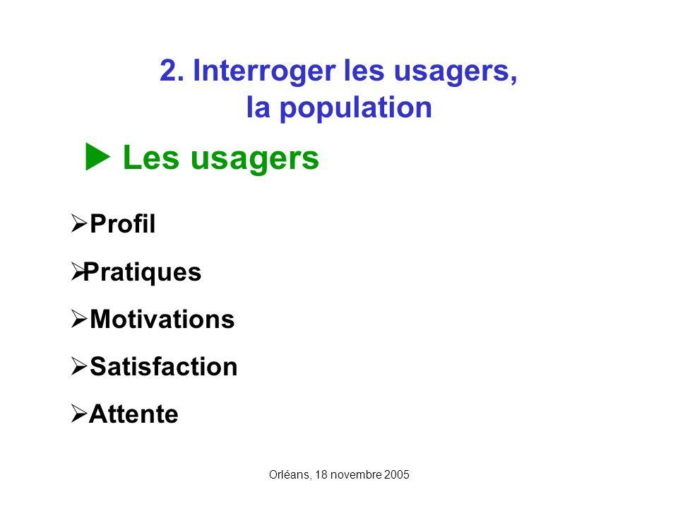 Orléans, 18 novembre 2005 2. Interroger les usagers, la population Les usagers Profil Pratiques Motivations Satisfaction Attente