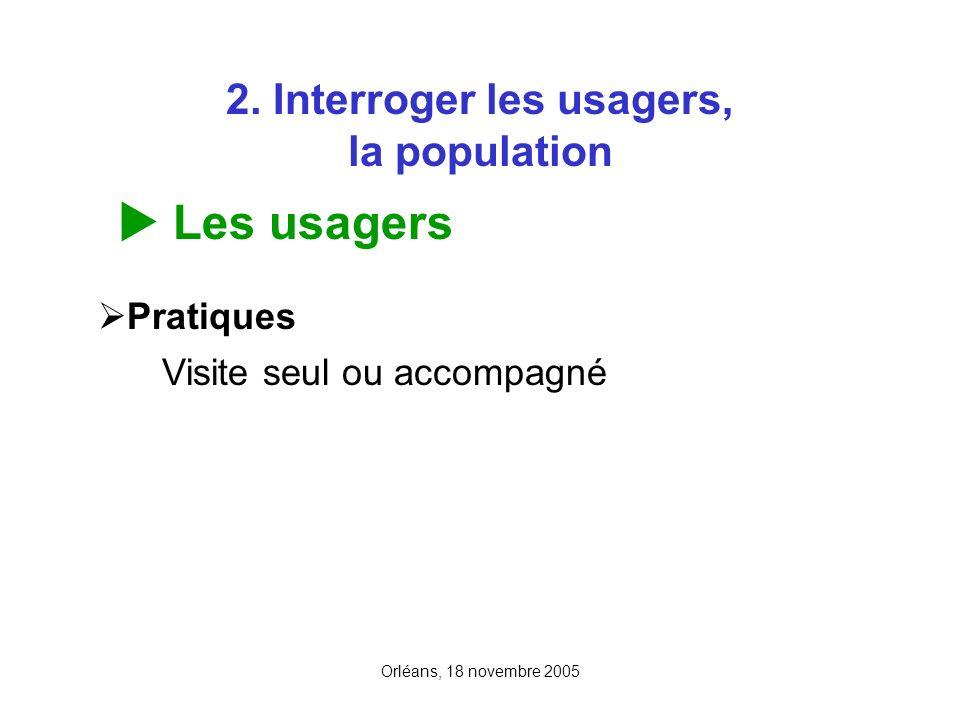 Orléans, 18 novembre 2005 2. Interroger les usagers, la population Les usagers Pratiques Visite seul ou accompagné
