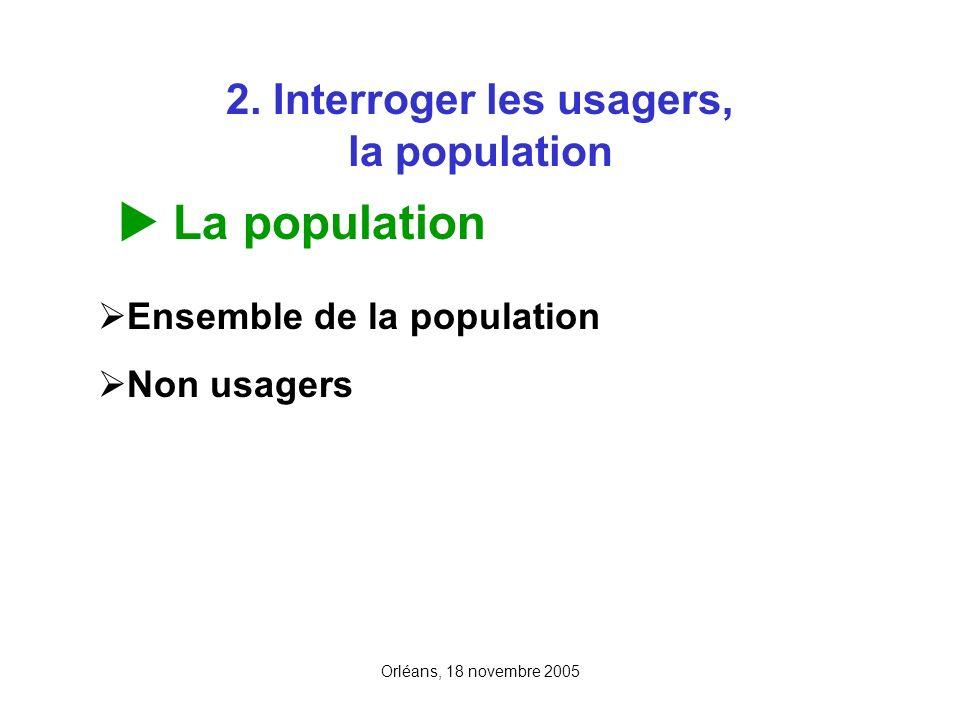 Orléans, 18 novembre 2005 2. Interroger les usagers, la population La population Ensemble de la population Non usagers