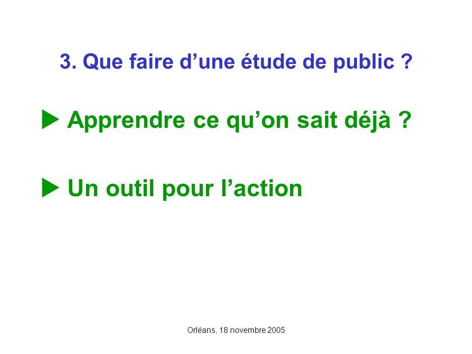 Orléans, 18 novembre 2005 3. Que faire dune étude de public ? Apprendre ce quon sait déjà ? Un outil pour laction