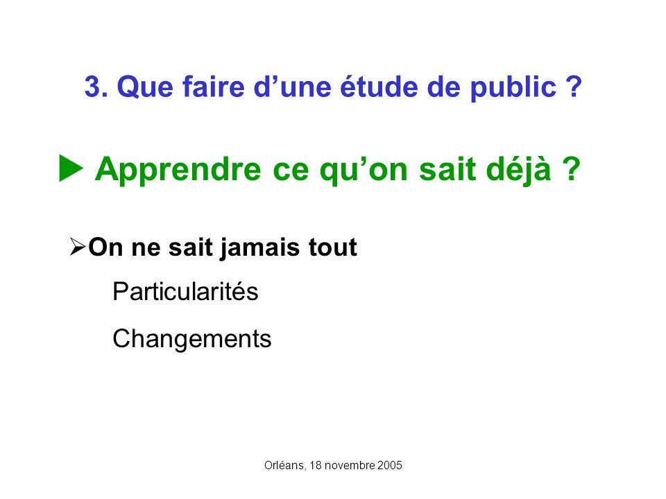 Orléans, 18 novembre 2005 3. Que faire dune étude de public ? On ne sait jamais tout Particularités Changements Apprendre ce quon sait déjà ?