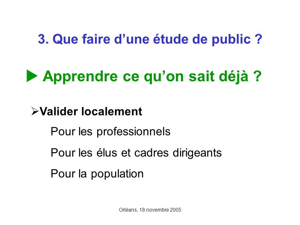 Orléans, 18 novembre 2005 3. Que faire dune étude de public ? Valider localement Pour les professionnels Pour les élus et cadres dirigeants Pour la po