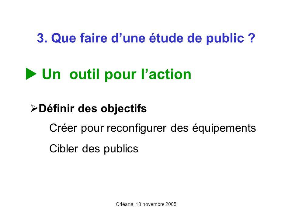 Orléans, 18 novembre 2005 3. Que faire dune étude de public ? Définir des objectifs Créer pour reconfigurer des équipements Cibler des publics Un outi