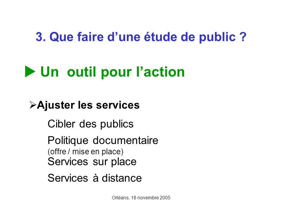 Orléans, 18 novembre 2005 3. Que faire dune étude de public ? Ajuster les services Cibler des publics Un outil pour laction Politique documentaire (of