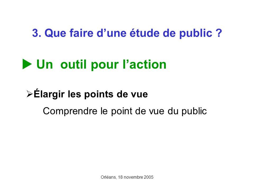 Orléans, 18 novembre 2005 3. Que faire dune étude de public ? Élargir les points de vue Comprendre le point de vue du public Un outil pour laction
