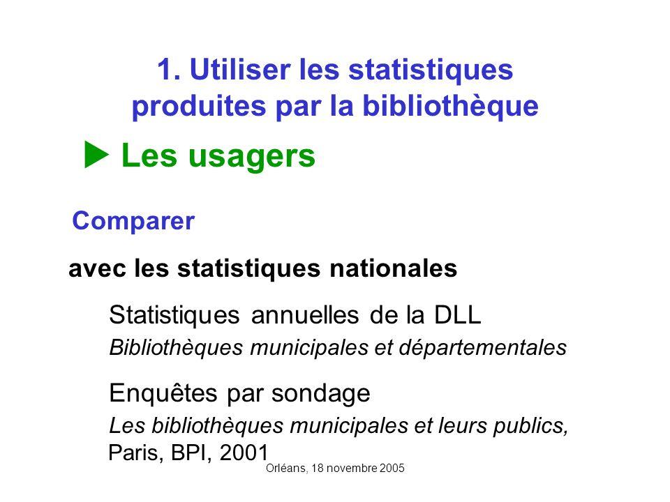 Orléans, 18 novembre 2005 1. Utiliser les statistiques produites par la bibliothèque Les usagers Comparer avec les statistiques nationales Statistique