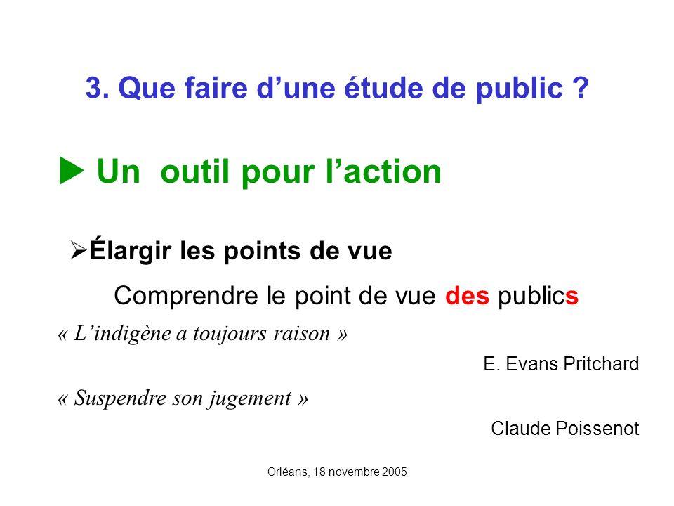 Orléans, 18 novembre 2005 3. Que faire dune étude de public ? Élargir les points de vue Comprendre le point de vue des publics Un outil pour laction «