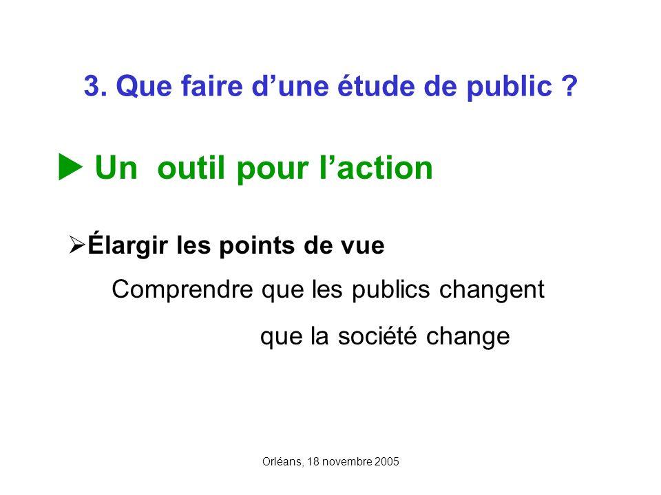 Orléans, 18 novembre 2005 3. Que faire dune étude de public ? Élargir les points de vue Comprendre que les publics changent que la société change Un o