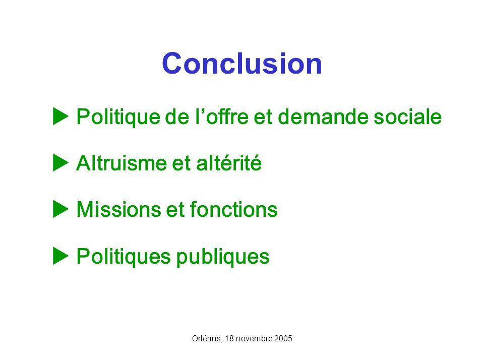 Orléans, 18 novembre 2005 Politique de loffre et demande sociale Altruisme et altérité Missions et fonctions Politiques publiques Conclusion