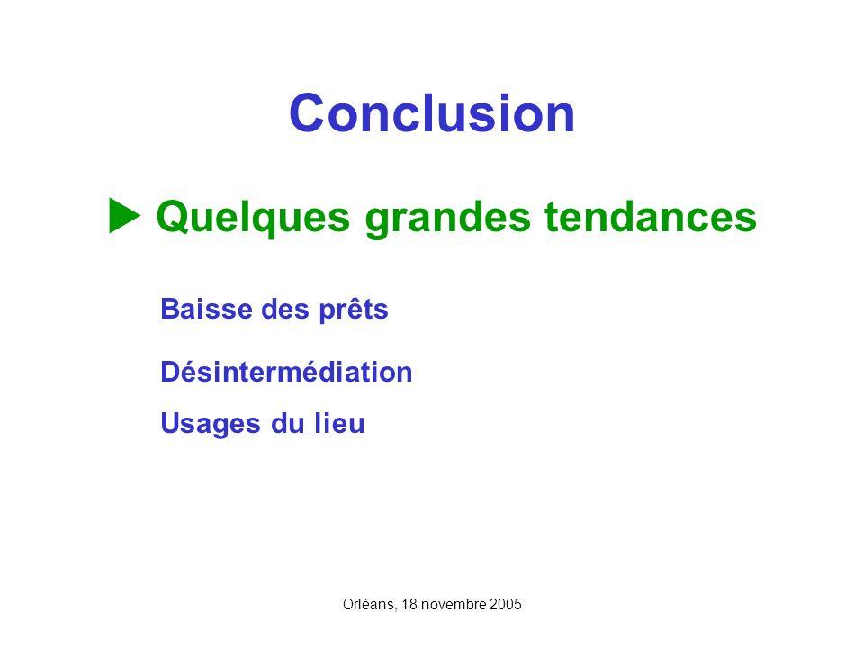 Orléans, 18 novembre 2005 Conclusion Quelques grandes tendances Baisse des prêts Désintermédiation Usages du lieu