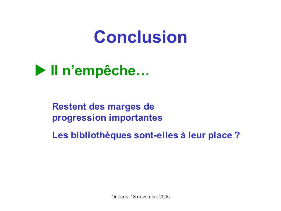 Orléans, 18 novembre 2005 Conclusion Il nempêche… Restent des marges de progression importantes Les bibliothèques sont-elles à leur place