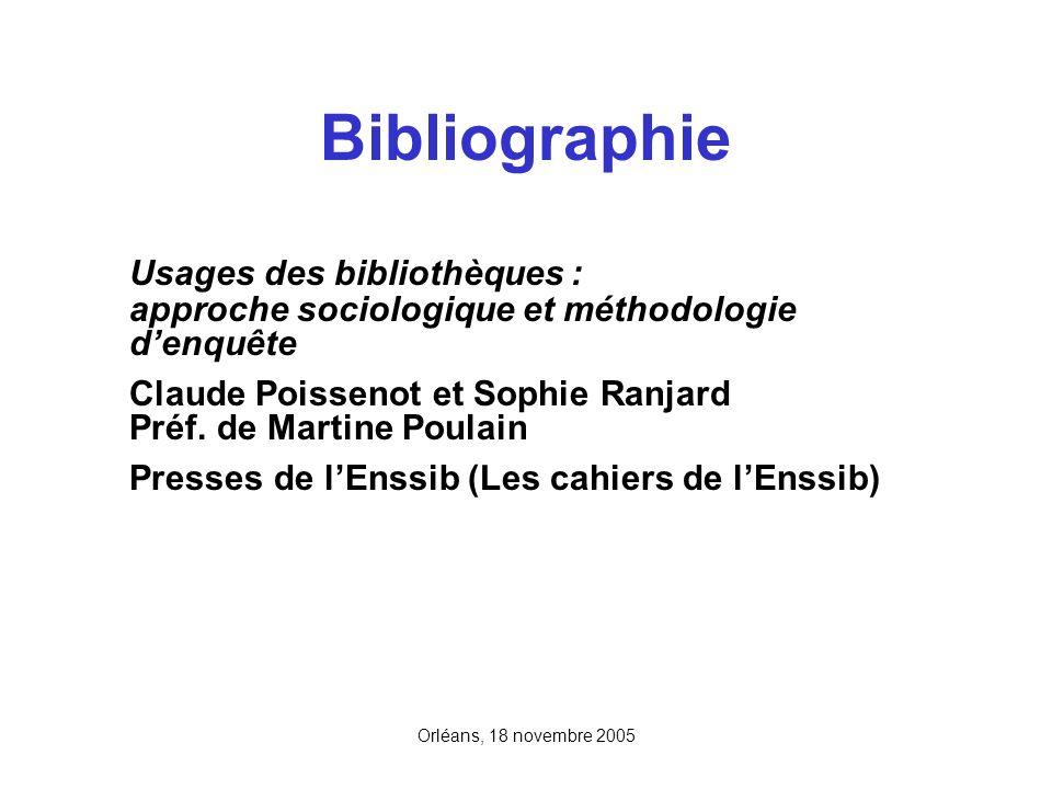 Orléans, 18 novembre 2005 Bibliographie Usages des bibliothèques : approche sociologique et méthodologie denquête Claude Poissenot et Sophie Ranjard P