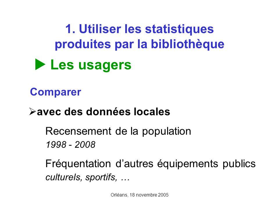 Orléans, 18 novembre 2005 1. Utiliser les statistiques produites par la bibliothèque Les usagers Comparer avec des données locales Recensement de la p
