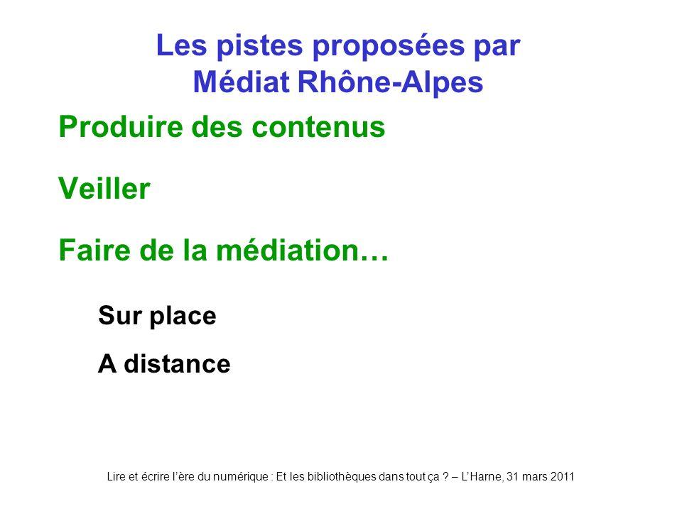 Lire et écrire lère du numérique : Et les bibliothèques dans tout ça ? – LHarne, 31 mars 2011 Les pistes proposées par Médiat Rhône-Alpes Produire des