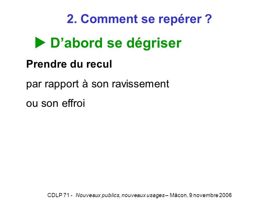 CDLP 71 - Nouveaux publics, nouveaux usages – Mâcon, 9 novembre 2006 2. Comment se repérer ? Dabord se dégriser Prendre du recul par rapport à son rav
