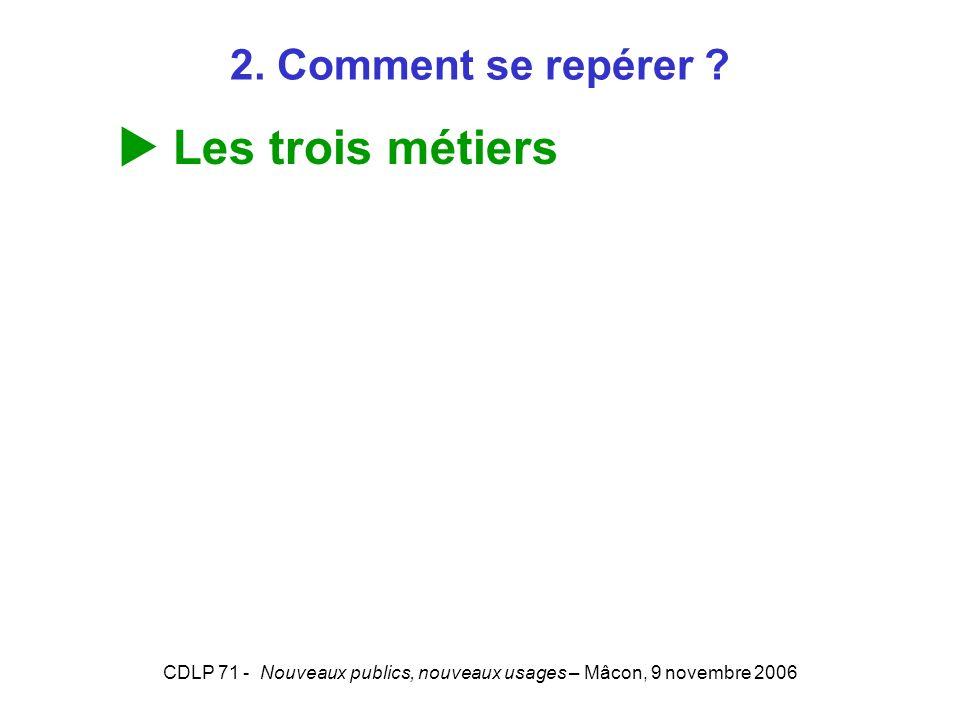 CDLP 71 - Nouveaux publics, nouveaux usages – Mâcon, 9 novembre 2006 2. Comment se repérer ? Les trois métiers