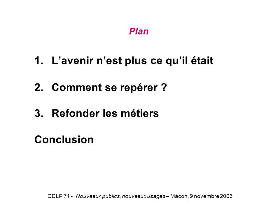 CDLP 71 - Nouveaux publics, nouveaux usages – Mâcon, 9 novembre 2006 Plan 1. Lavenir nest plus ce quil était 2. Comment se repérer ? 3. Refonder les m