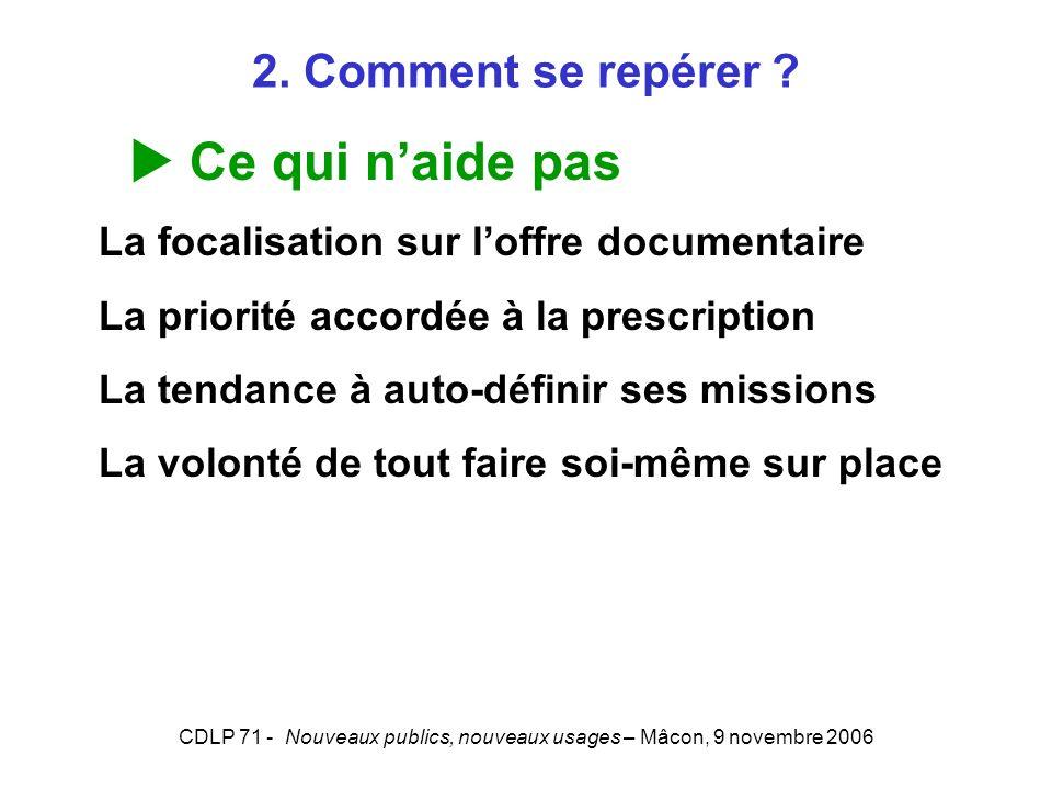 CDLP 71 - Nouveaux publics, nouveaux usages – Mâcon, 9 novembre 2006 2. Comment se repérer ? Ce qui naide pas La focalisation sur loffre documentaire