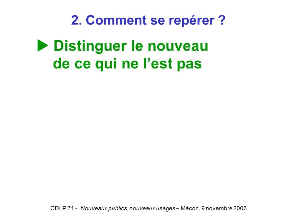 CDLP 71 - Nouveaux publics, nouveaux usages – Mâcon, 9 novembre 2006 2. Comment se repérer ? Distinguer le nouveau de ce qui ne lest pas