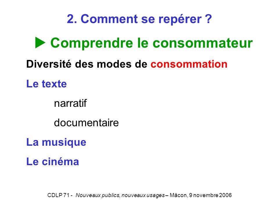 CDLP 71 - Nouveaux publics, nouveaux usages – Mâcon, 9 novembre 2006 2. Comment se repérer ? Comprendre le consommateur Diversité des modes de consomm